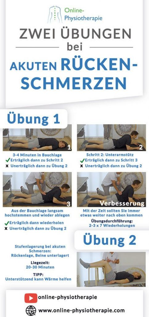 Starke Rückenschmerzen