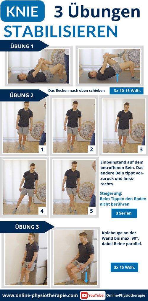 Knie stabilisieren bei Knieschmerzen